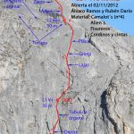 croquis escalada Anaical, pico Susarón, Puebla de Lillo, León