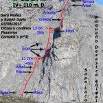 croquis escalada Arestiña, Pico susarón, Puebla de Lillo, León