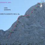 Croquis escalada ,Palencia , Espiguete, directa suroeste espiguete