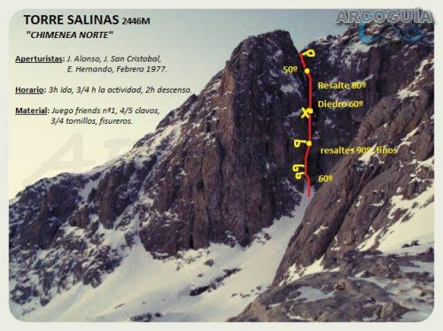 Chimenea norte de Torre Salinas 2446m