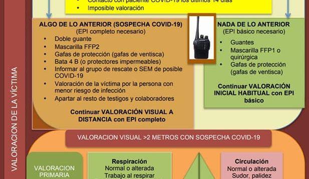 VALORACIÓN INICIAL EN MEDIO NATURAL EN SITUACIÓN DE COVID-19
